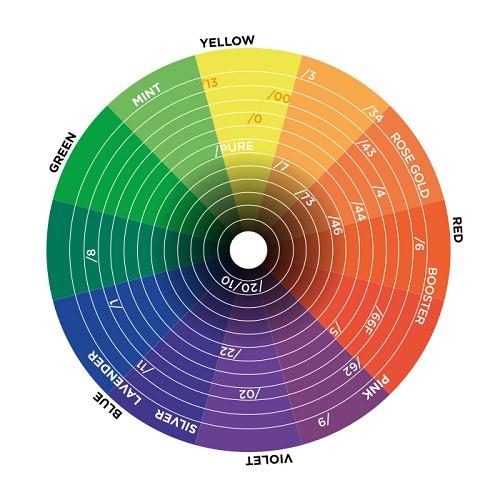 Inebrya 12 13 Color Cream Hiusvari 100 Ml Skytukku